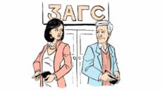 Как составить заявление в ЗАГС о расторжении брака - образцы бланков