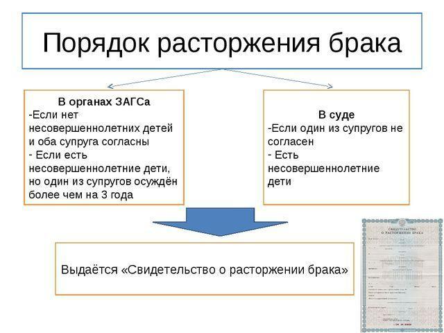 Особенности судебного процесса