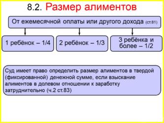 Размер алиментных выплат на 4 детей